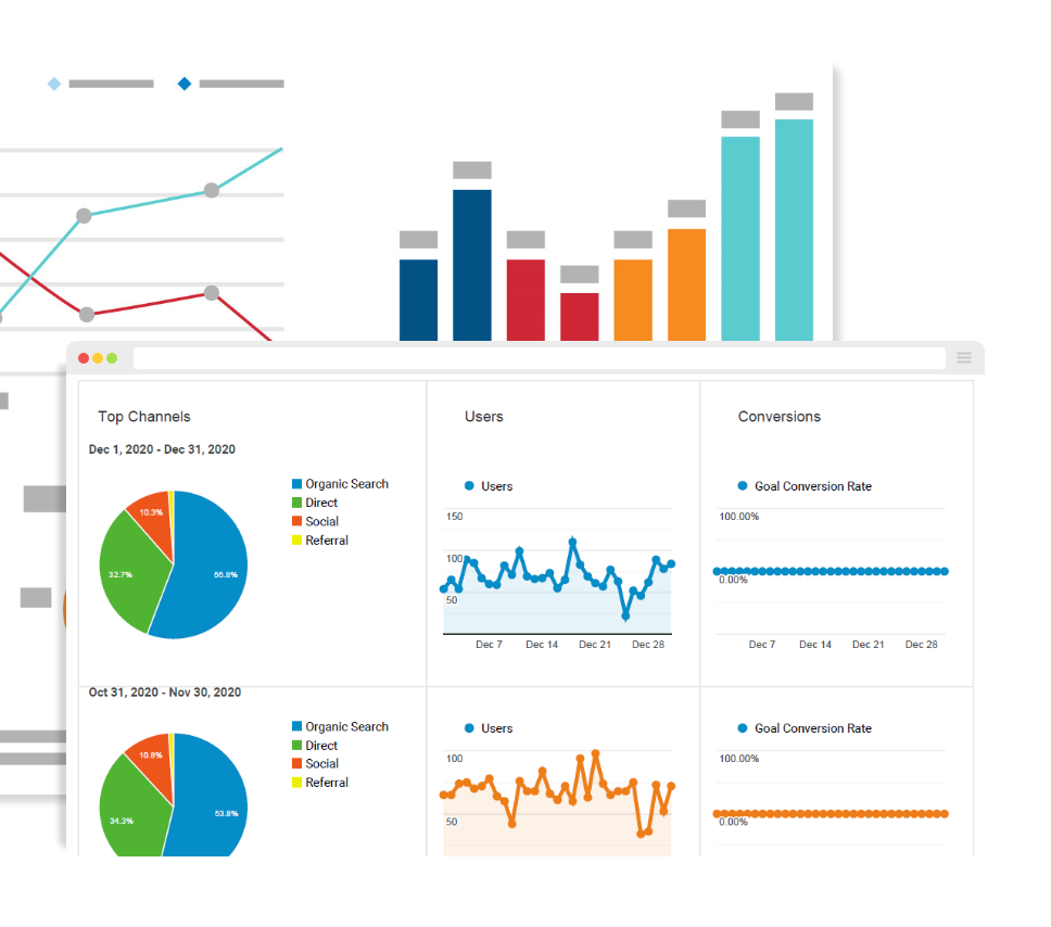 Graph Displaying User Analytics Data