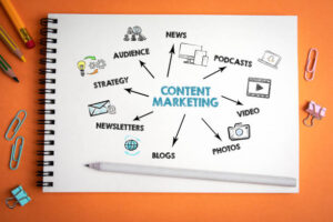 a content marketing infographic, showing the different ways to employ content strategy