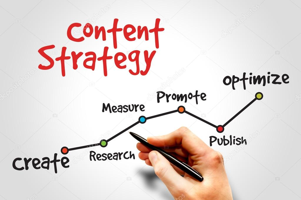 a person writing out a content strategy map on a whiteboard