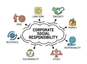 a diagram displaying the importance of corporate social responsibility
