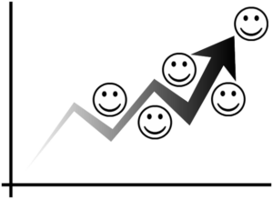 a graph illustrating more profit with happier customers