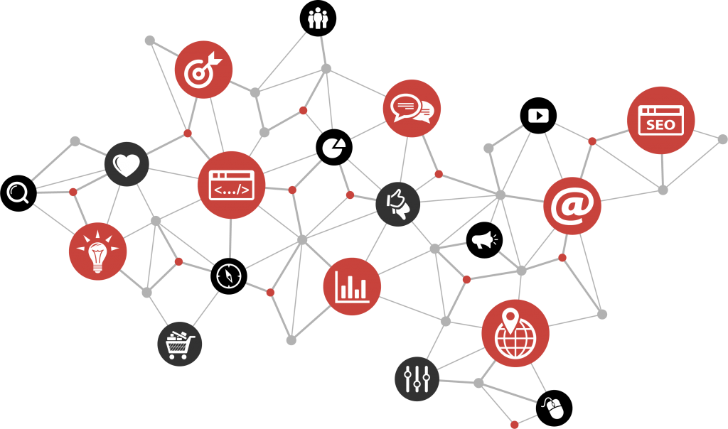 an infographic showing connections between different digital marketing components