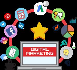 a comprehensive look at digital marketing components