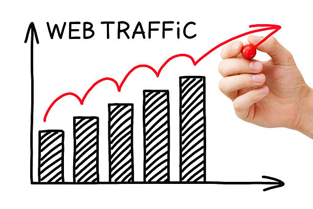 a graph showing increased website traffic over time