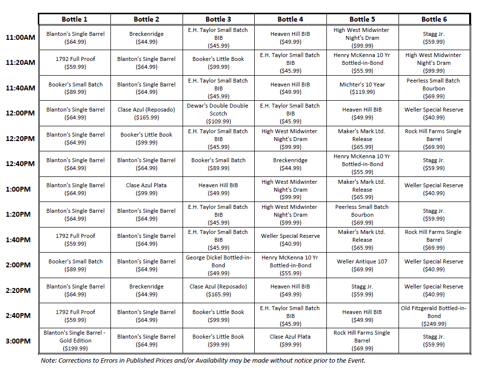 Allocated event schedule info